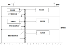教您如何设计保护电路?