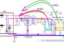 电子产品:PCB布局布线的耦合EMI路径分析