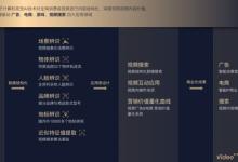 AI+文娱独角兽获资本青睐,极链科技Video++近5个月完成10.7亿元融资