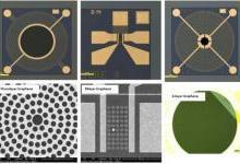 MEMS器件寻突破 石墨烯助力性能提升
