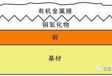 覆盖膜保护方式内置元器件PCB制作技术研究
