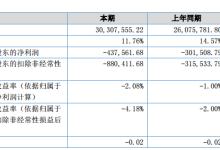 金鼎光学2018上半年营收3030.76万元