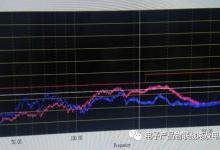 开关电源系统EMI黑带案例分析