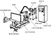 机器人弧焊自动化最全知识汇总!