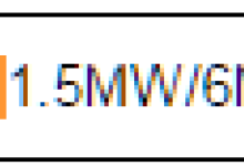山东滕州8月两个用户侧储能电站项目立项