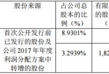 超频三两名股东拟合计减持不超3.38%股份