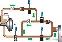图解汽车ESP电子稳定系统结构与功能(二)