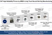 5G时代自动化贴片系统的发展趋势