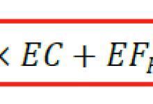 汽车工程学会报告:电动车减排效果明显