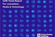 人工智能、区块链、混合现实的未来趋势