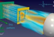 新型太赫兹成像技术助力识别物体形状和成分