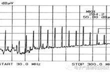 30MHZ-50MHZ的EMI辐射理论分析