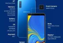 三星全新Galaxy A7发布,售价两千八!