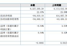 正电股份2018上半年营收922.72万元