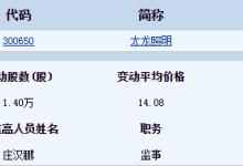 太龙照明监事庄汉鹏增持1.40万股