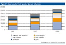 浅析德国能源现状、展望和定位