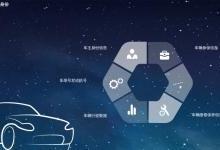 区块链技术应用:谈国庆出行安全的思考