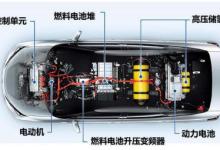 燃料电池时代来临,丰田Mirai全解析