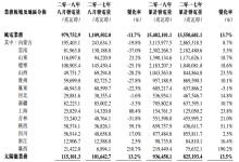 华能新能源8月风电发电9.80亿千瓦时
