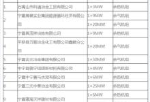 宁夏首批余热、余压、余气自备电厂名单