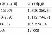 【聚焦】中国天楹88.8亿并购大剧