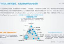 5G会优先促进哪些产业发展?
