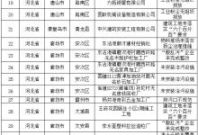 环境部26日发现京津冀及周边地区涉气问题101个