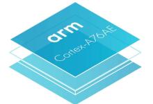 Arm推出全球首款自动驾驶级处理器,加速推进自动驾驶安全性