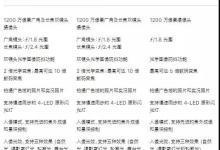 iPhone XR获FCC销售许可 供应链狂欢