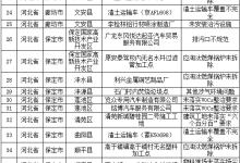 京津冀及周边地区工作进展(9月27日)