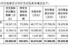泛半导体行业也不好混,京东方供应商欣奕华6.3亿卖给了海宁市国资局