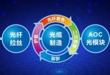 太平洋光纤光缆:打造光通信全产业链模式