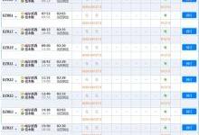 中国高寒地区最长快速铁路 今日顺利通车