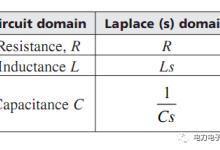 模拟电路设计:拉普拉斯变换和传递函数