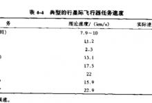 光液之七(上篇):LY电推基本原理及数学方法