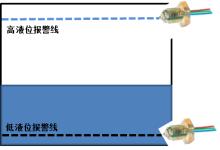 一种用于测量共享饮品售卖机液位的传感器