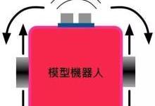 【机器人讲堂】机器人的基本传感器原理