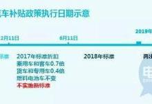 2018年新能源汽车行业大事记