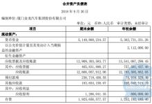 金龙汽车获准2.85亿元资产证券化支持