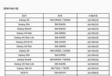 三星公布升级安卓9.0时间表 , 最快二月份