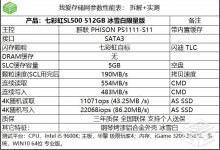 国产SSD新品曝光:4K性能逆袭