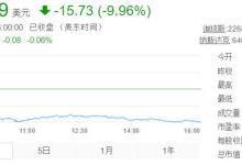 苹果销量大跌 VCSEL厂商股价纷纷跳水