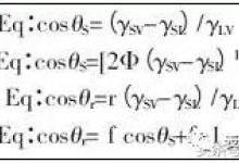 低表面能超疏水涂层理论模型及原理