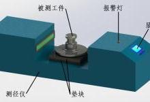 工件直径的检测 单向测径仪是一个好方法