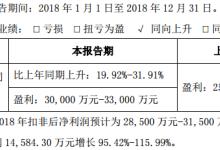 当升科技2018净利润预增19.92%-31.91%