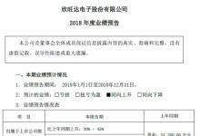 欣旺达年度净利预增超20%