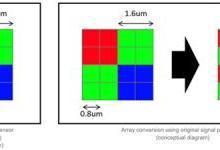 三星/索尼4800万像素摄像头有何区别?