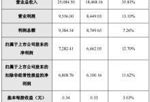联泰环保2018年营收同比增长35.83%