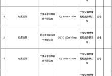 宁夏2018H2低压成套开关设备监查结果