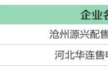 河北省新增18家售电公司